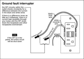 ground fault wiring diagram with Ms Rep on Washing Machine Repair 2 besides Automotive Generator Wiring Diagram besides Receptacle Wiring Using Nm Cable further T11609371 2002 kia spectra blower motor not besides 7eb7b 2003 Gmc Yukon 2wd 5 3l  puter Codes C0265 Ebcm.